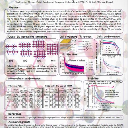 Quazi 2D lead bromide perovskite solar cells