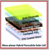 A mesoporous–planar hybrid architecture of methylammonium lead iodide perovskite