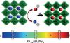 Methylammonium-Mediated Evolution of Mixed-Organic-Cation Perovskite Thin Films