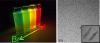 Two Dimensional Organometal Halide Perovskite Nanorods with Tunable Optical Properties
